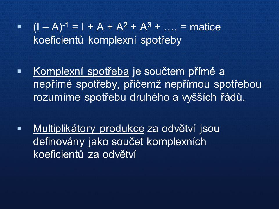 (I – A)-1 = I + A + A2 + A3 + …. = matice koeficientů komplexní spotřeby