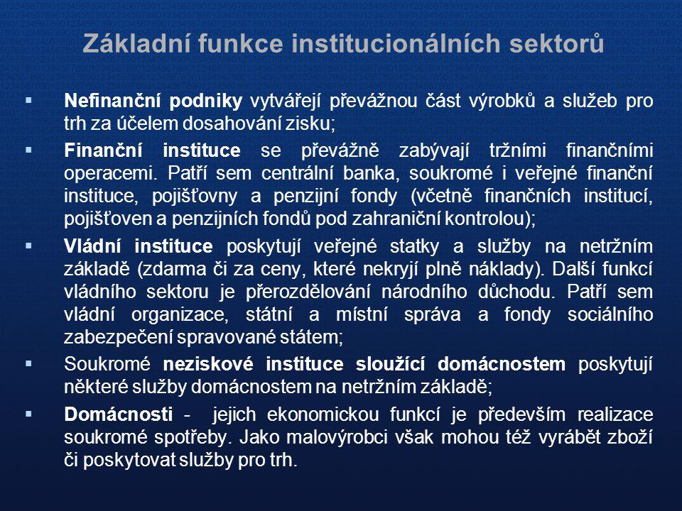 Základní funkce institucionálních sektorů