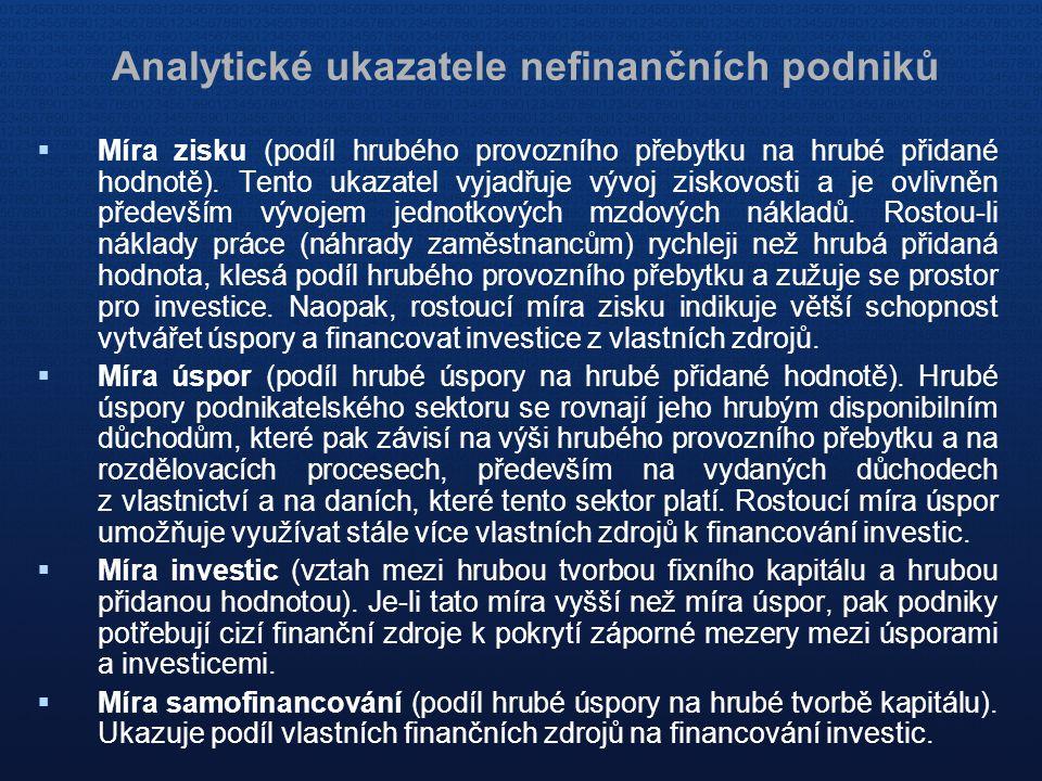 Analytické ukazatele nefinančních podniků