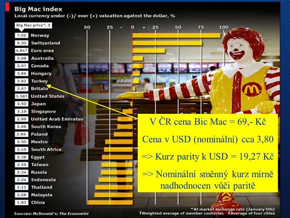Cena v USD (nominální) cca 3,80 => Kurz parity k USD = 19,27 Kč