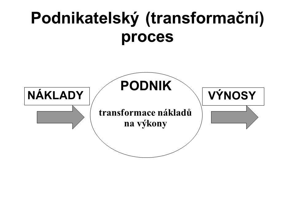 Podnikatelský (transformační) proces