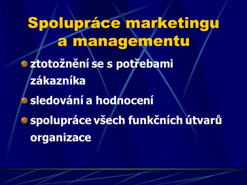 Spolupráce marketingu a managementu