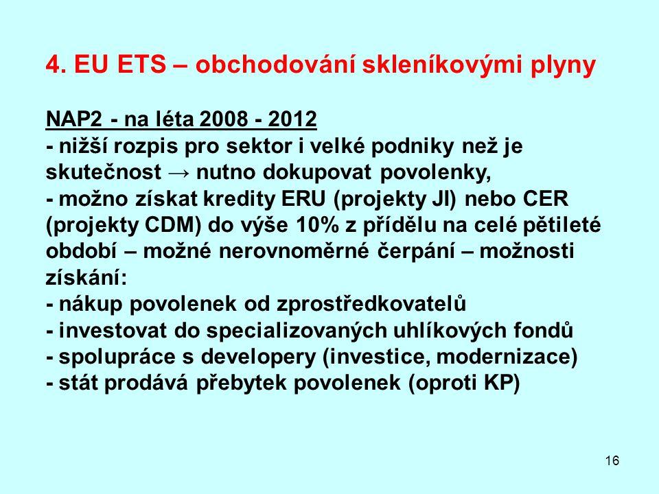 4. EU ETS – obchodování skleníkovými plyny