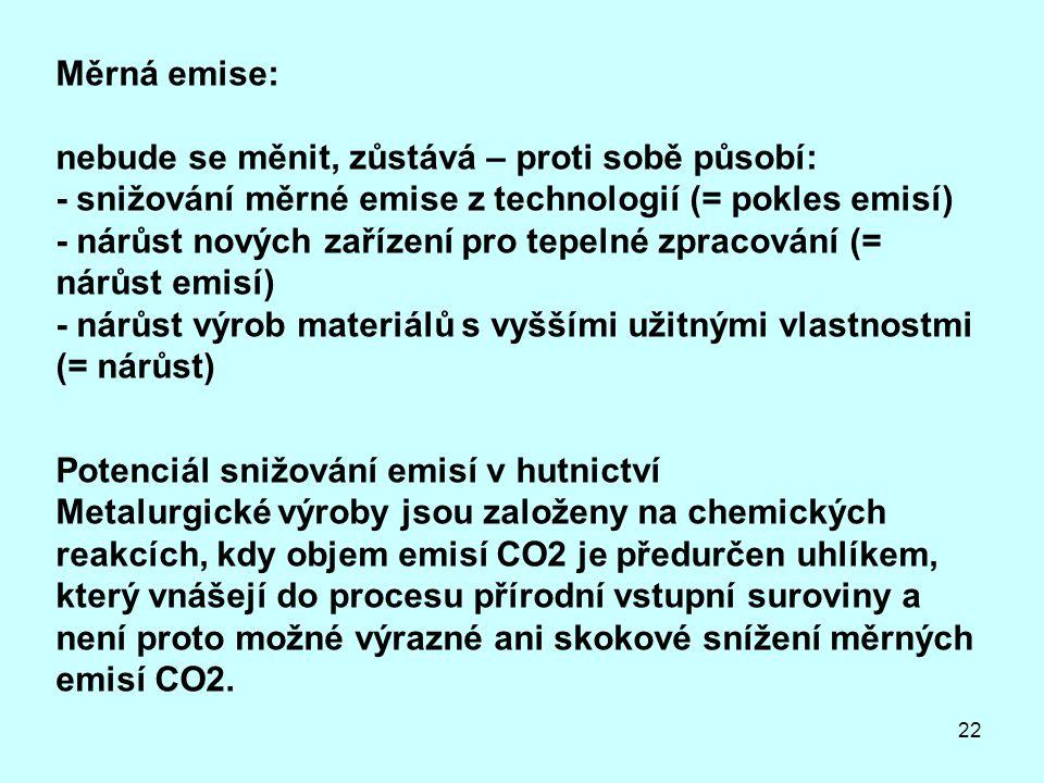 Měrná emise: nebude se měnit, zůstává – proti sobě působí: - snižování měrné emise z technologií (= pokles emisí)