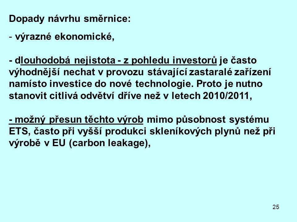 Dopady návrhu směrnice: