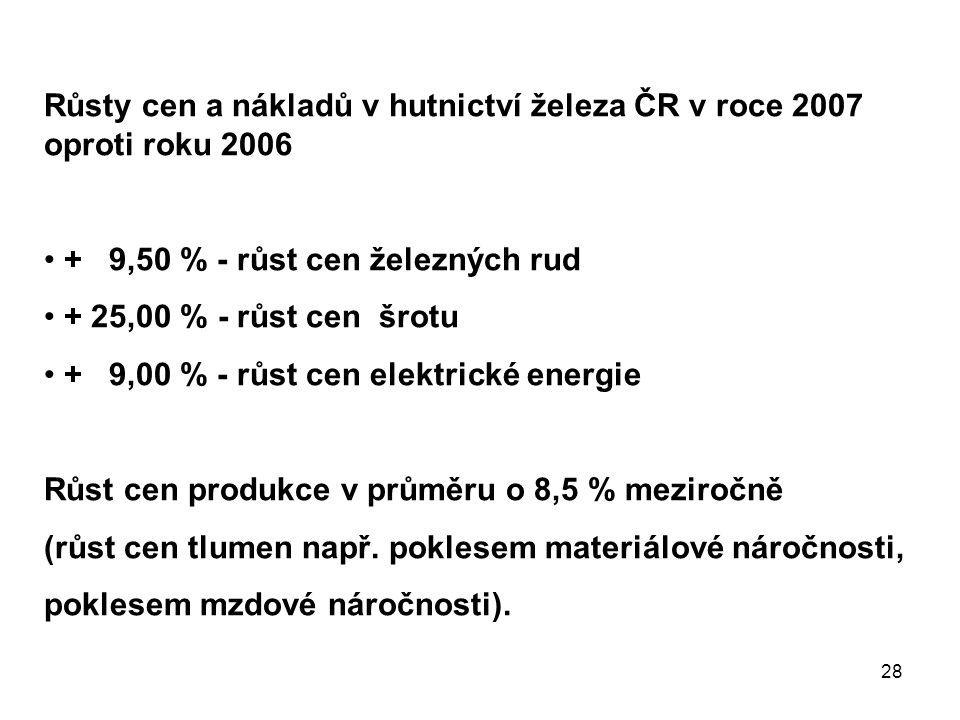 Růsty cen a nákladů v hutnictví železa ČR v roce 2007 oproti roku 2006