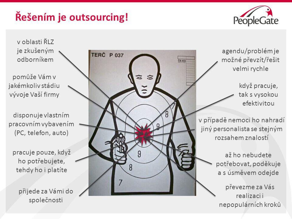 Řešením je outsourcing!
