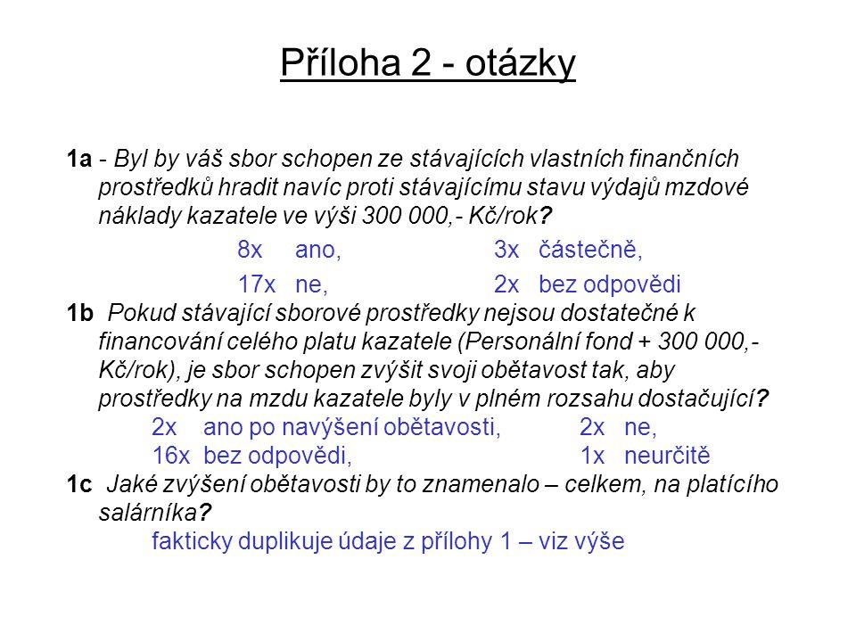 Příloha 2 - otázky