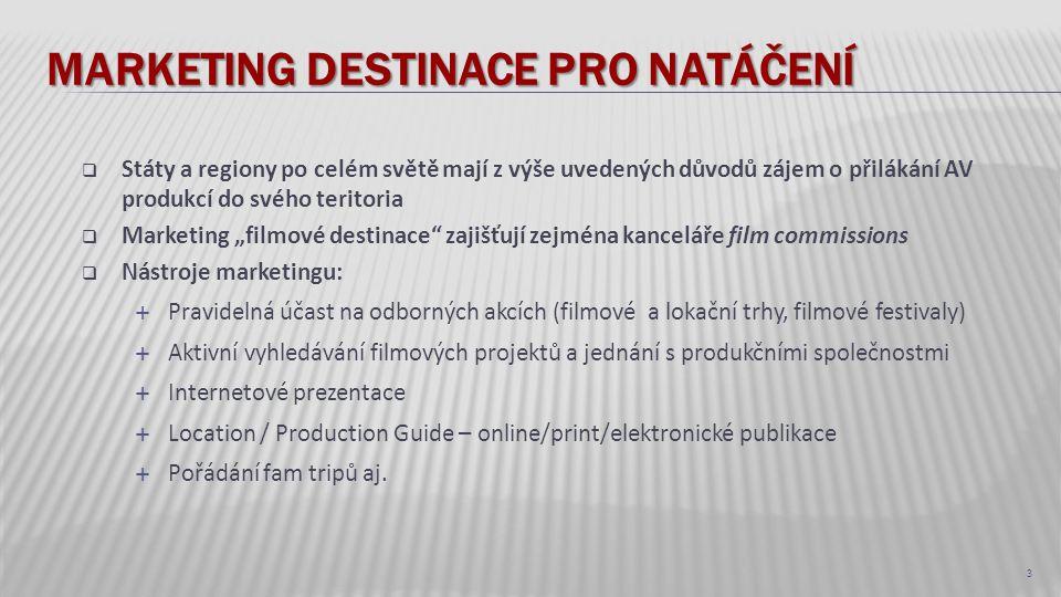 Marketing destinace pro natáčení