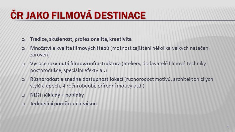 ČR jako filmová destinace