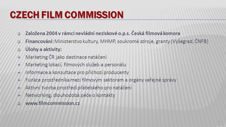 Czech Film Commission Založena 2004 v rámci nevládní neziskové o.p.s. Česká filmová komora.