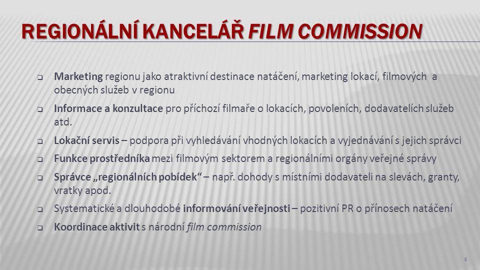 Regionální kancelář film commission