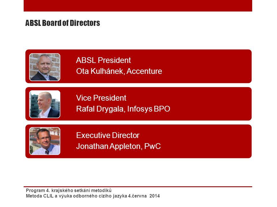 ABSL Board of Directors