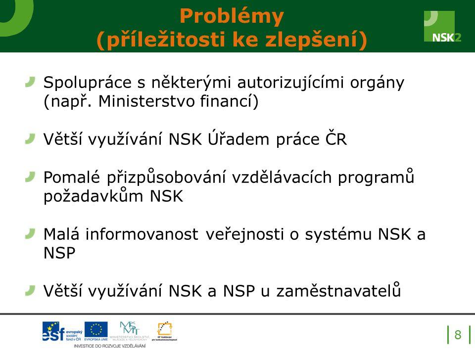 Problémy (příležitosti ke zlepšení)