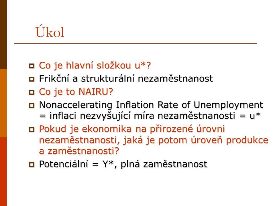 Úkol Co je hlavní složkou u* Frikční a strukturální nezaměstnanost