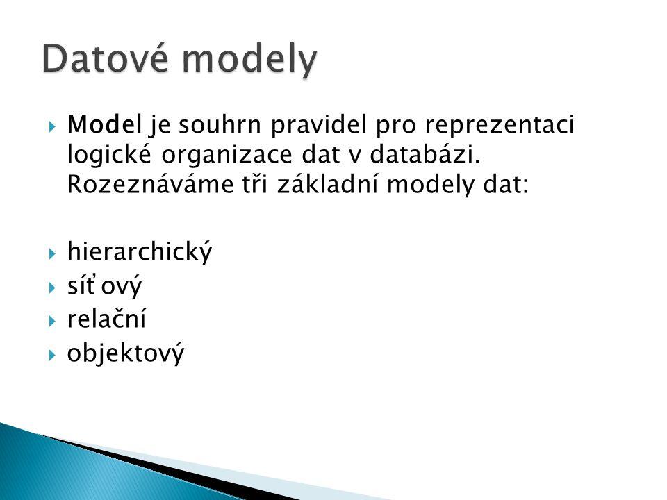 Datové modely Model je souhrn pravidel pro reprezentaci logické organizace dat v databázi. Rozeznáváme tři základní modely dat: