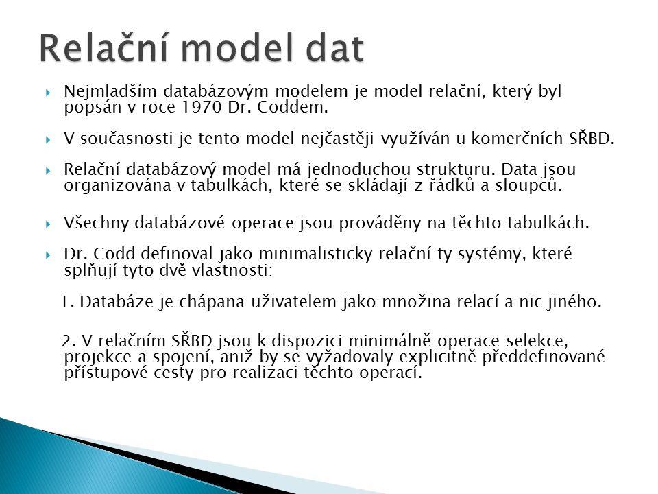 Relační model dat Nejmladším databázovým modelem je model relační, který byl popsán v roce 1970 Dr. Coddem.