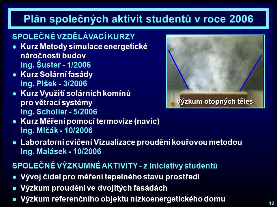 Plán společných aktivit studentů v roce 2006