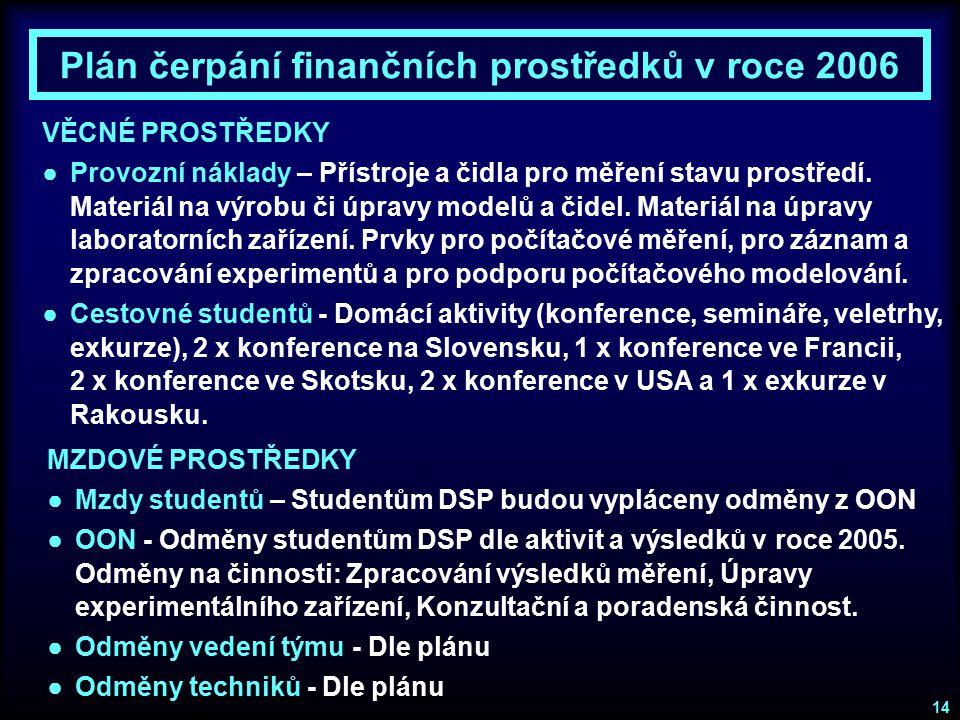 Plán čerpání finančních prostředků v roce 2006