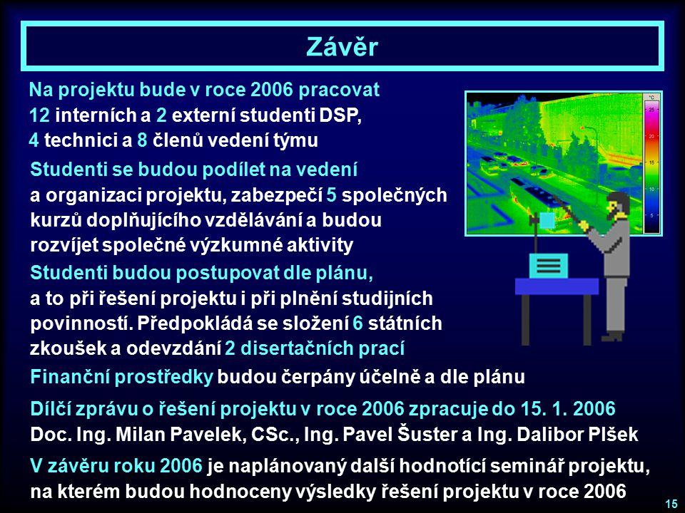 Závěr Na projektu bude v roce 2006 pracovat 12 interních a 2 externí studenti DSP, 4 technici a 8 členů vedení týmu.