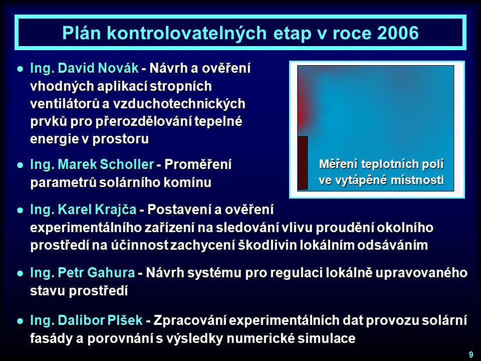 Plán kontrolovatelných etap v roce 2006
