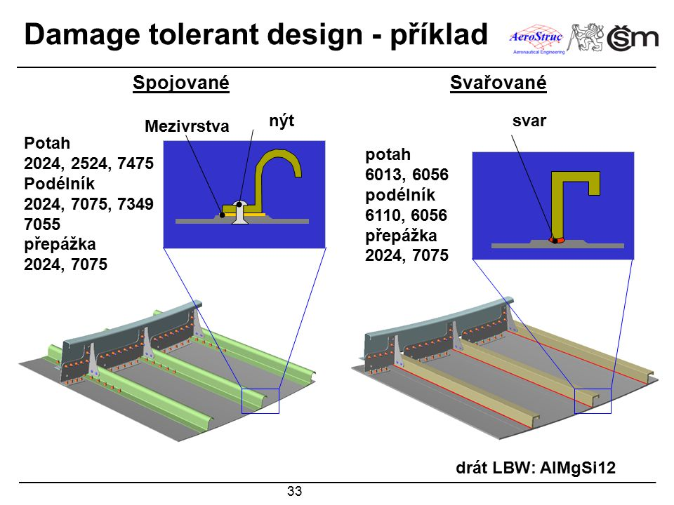 Damage tolerant design - příklad