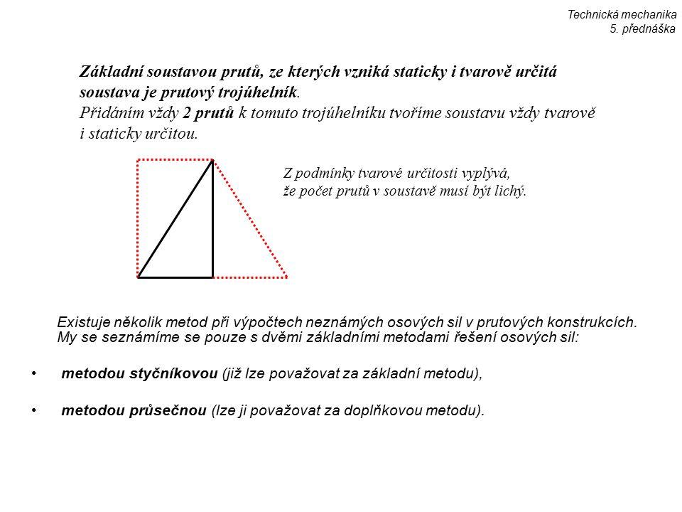 Technická mechanika 5. přednáška