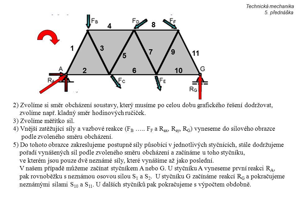1 2 3 4 5 6 7 8 9 10 11 Technická mechanika 5. přednáška