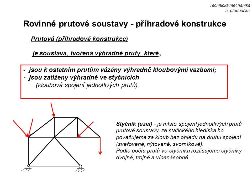 Rovinné prutové soustavy - příhradové konstrukce