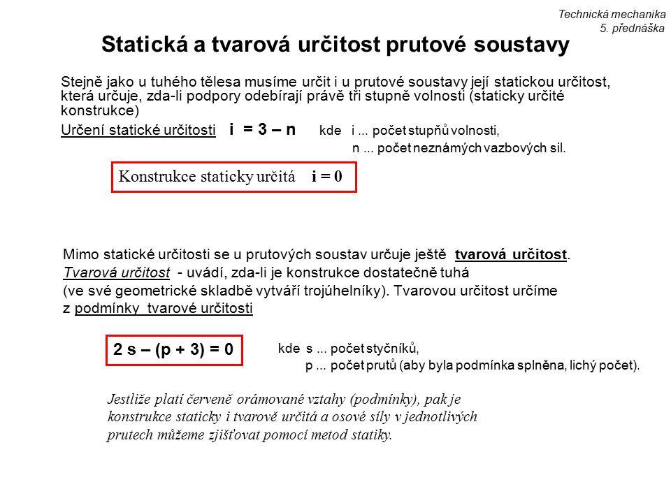 Statická a tvarová určitost prutové soustavy