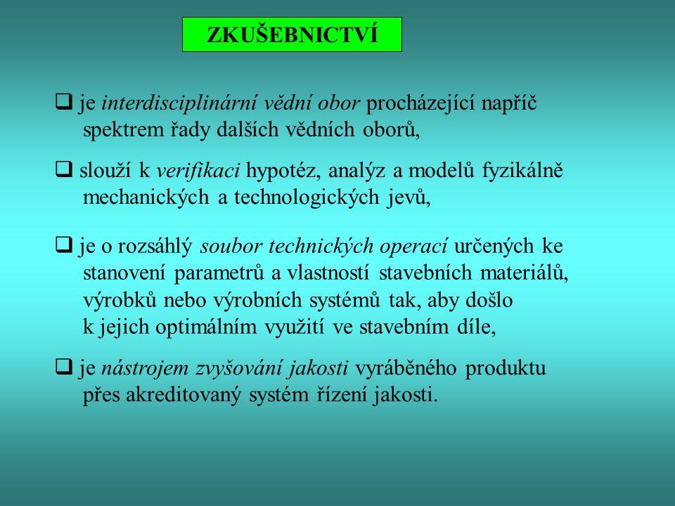 ZKUŠEBNICTVÍ q je interdisciplinární vědní obor procházející napříč spektrem řady dalších vědních oborů,