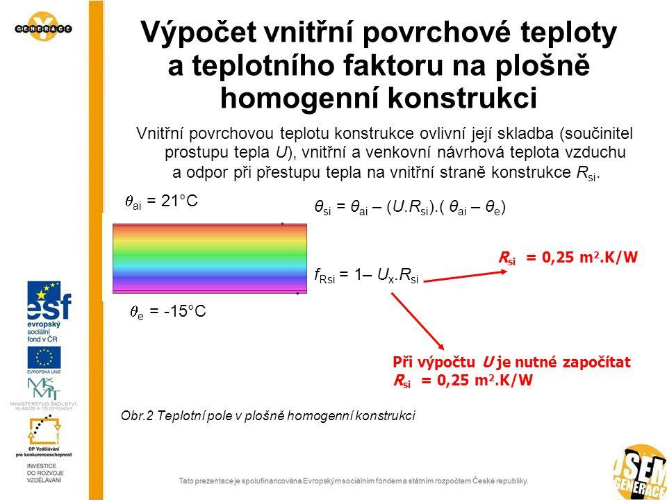 Výpočet vnitřní povrchové teploty a teplotního faktoru na plošně homogenní konstrukci