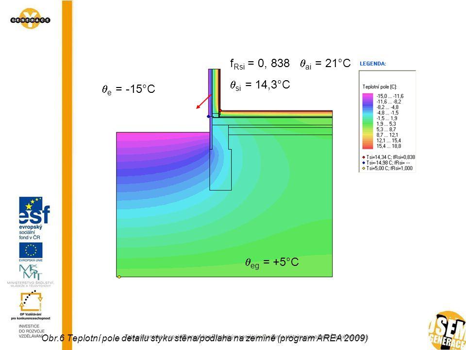 fRsi = 0, 838 si = 14,3°C ai = 21°C e = -15°C eg = +5°C