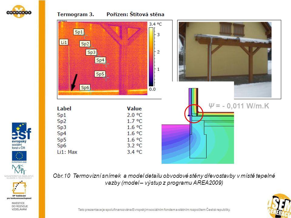 Ψ = - 0,011 W/m.K Obr.10 Termovizní snímek a model detailu obvodové stěny dřevostavby v místě tepelné vazby (model – výstup z programu AREA2009)