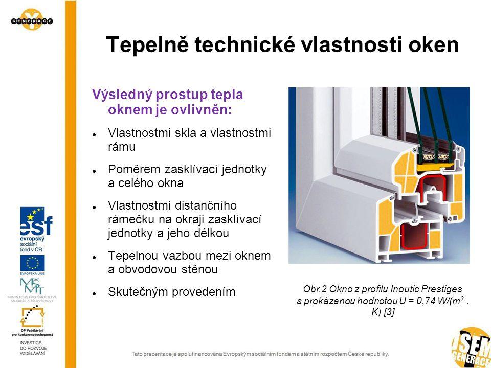 Tepelně technické vlastnosti oken