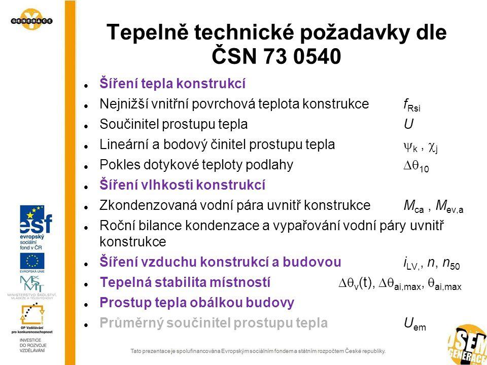 Tepelně technické požadavky dle ČSN 73 0540