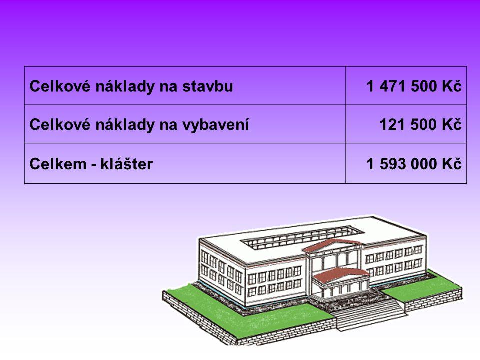 Celkové náklady na stavbu