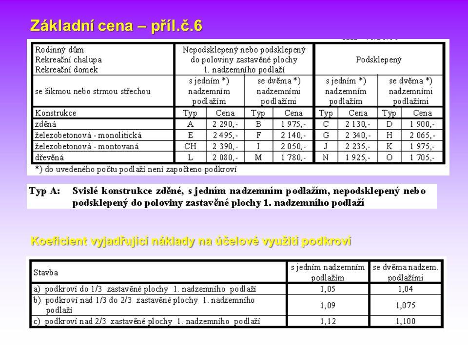 Základní cena – příl.č.6 Koeficient vyjadřující náklady na účelové využití podkroví