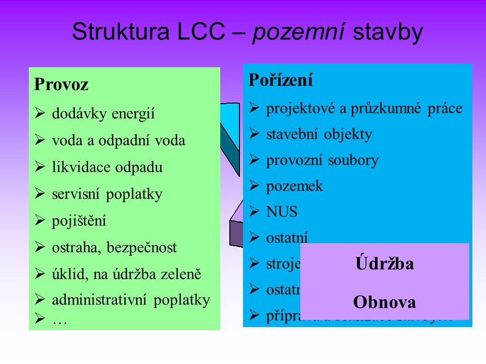 Struktura LCC – pozemní stavby