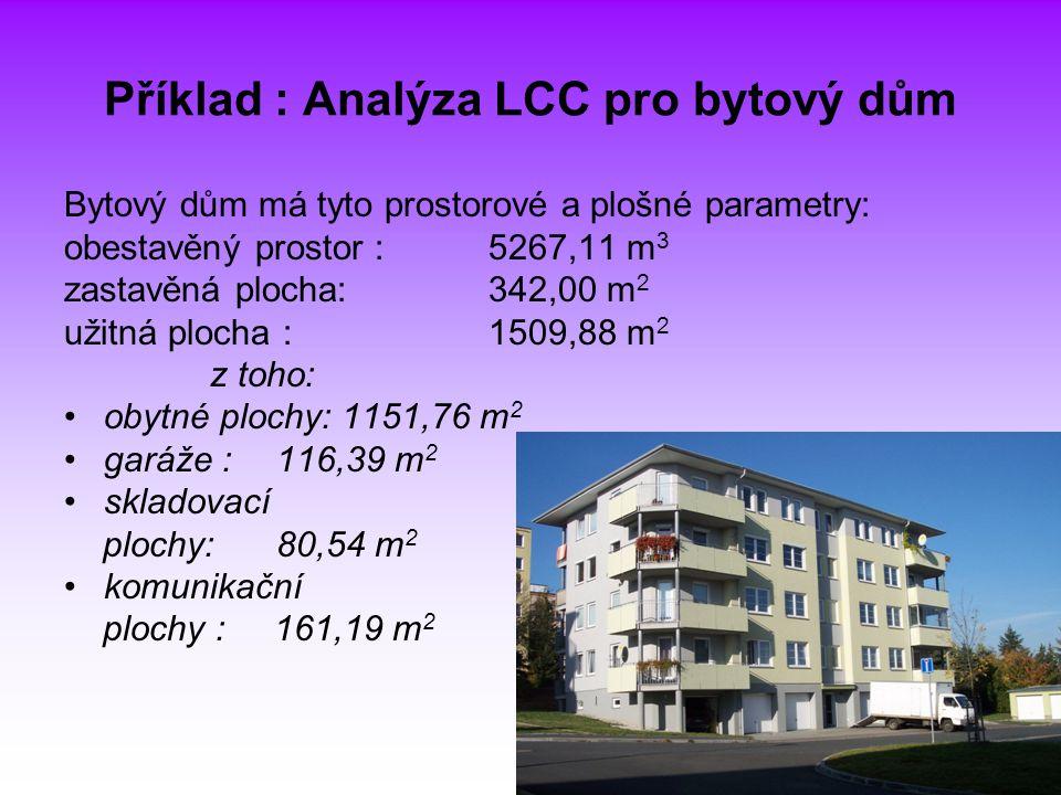 Příklad : Analýza LCC pro bytový dům