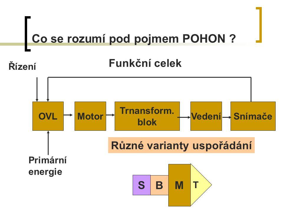 Co se rozumí pod pojmem POHON