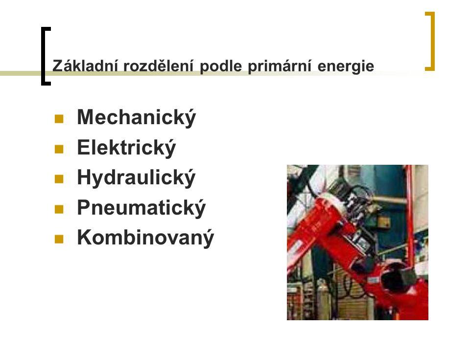 Základní rozdělení podle primární energie