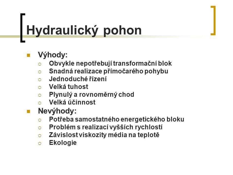 Hydraulický pohon Výhody: Nevýhody: