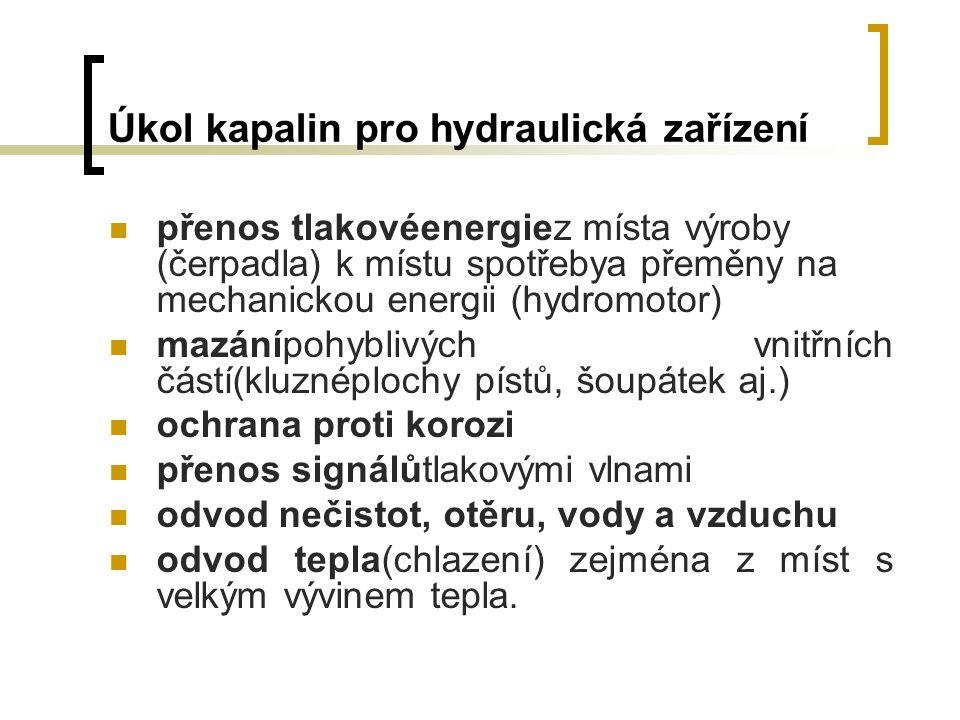 Úkol kapalin pro hydraulická zařízení