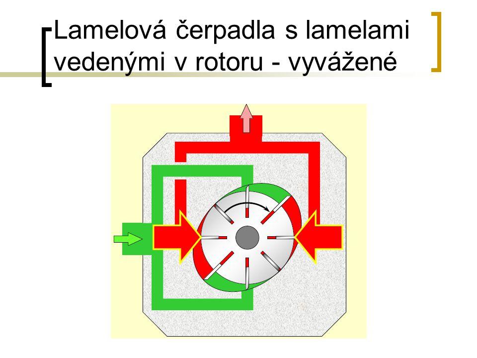 Lamelová čerpadla s lamelami vedenými v rotoru - vyvážené