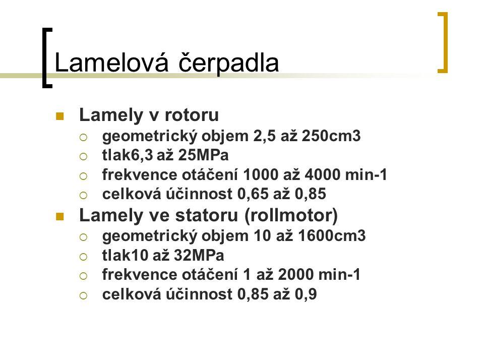 Lamelová čerpadla Lamely v rotoru Lamely ve statoru (rollmotor)