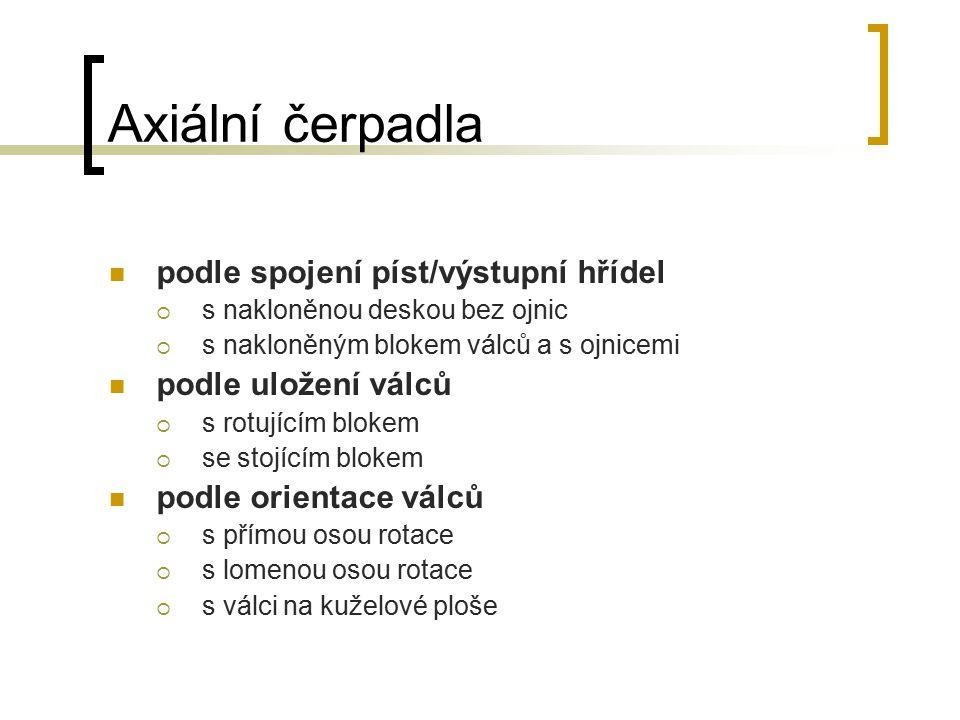 Axiální čerpadla podle spojení píst/výstupní hřídel