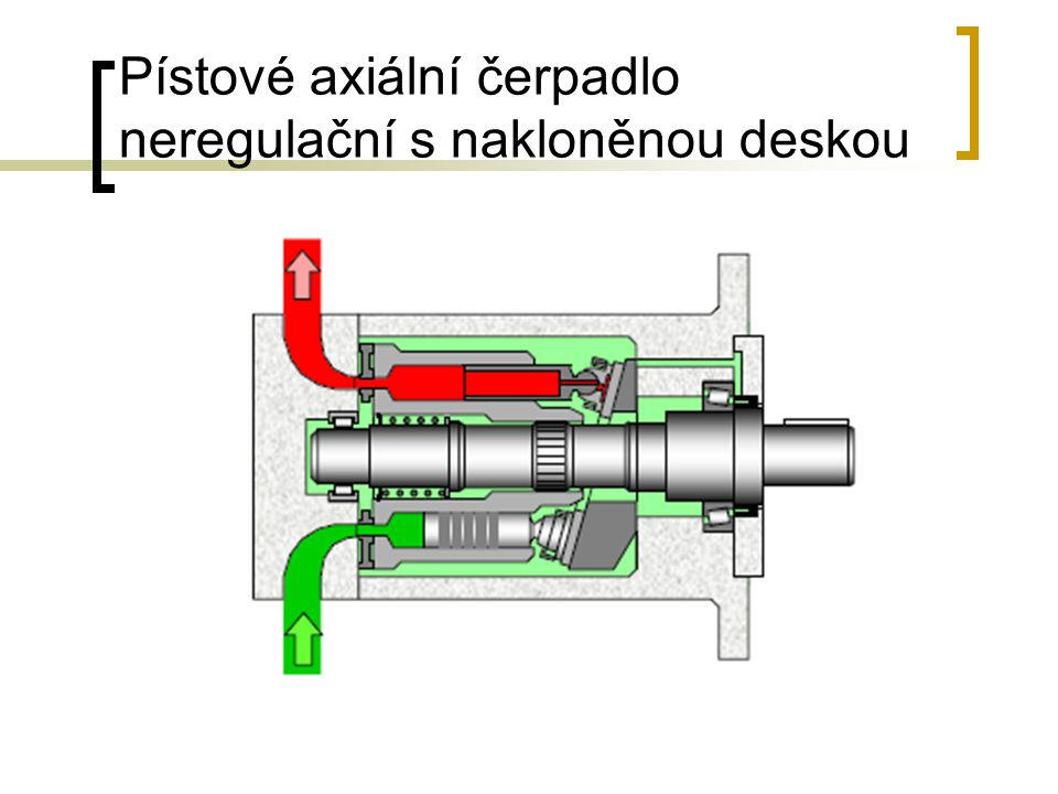Pístové axiální čerpadlo neregulační s nakloněnou deskou