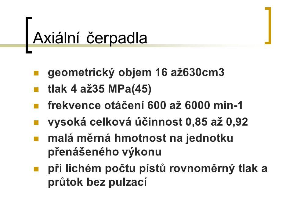 Axiální čerpadla geometrický objem 16 až630cm3 tlak 4 až35 MPa(45)
