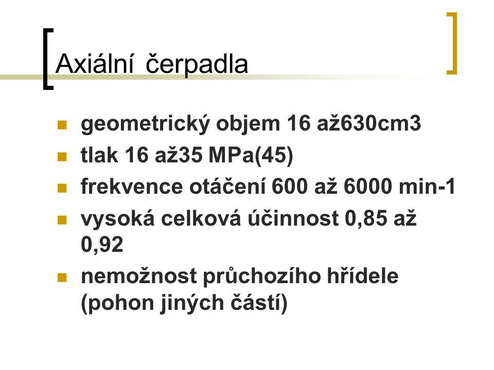 Axiální čerpadla geometrický objem 16 až630cm3 tlak 16 až35 MPa(45)
